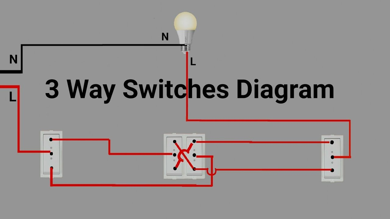 3 Way Switches Wiring Digram - YouTubeYouTube
