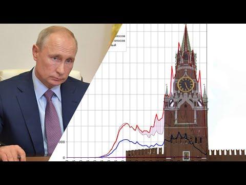 Новый рекорд Путина.