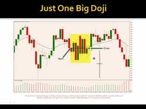 Pro Trader Bob Iaccino (CNBC, Bloomberg, FBN) presents Candlestick Math Making the Unseen Seen