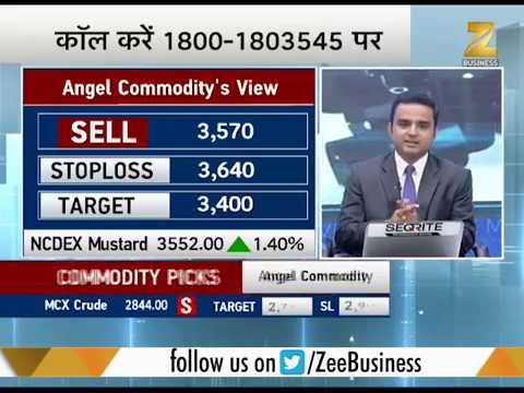 Mandi Live: Experts say buy gold & silver, sell crude; maint