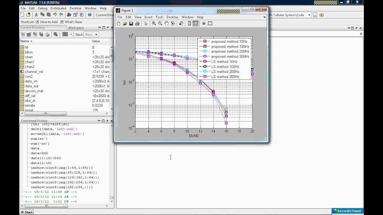 Fast Time-Varying Dispersive Channel Estimation and Equalization for an  8-PSK Cellular System wmv