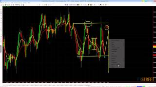 Routine of a Trader with Navin Prithyani