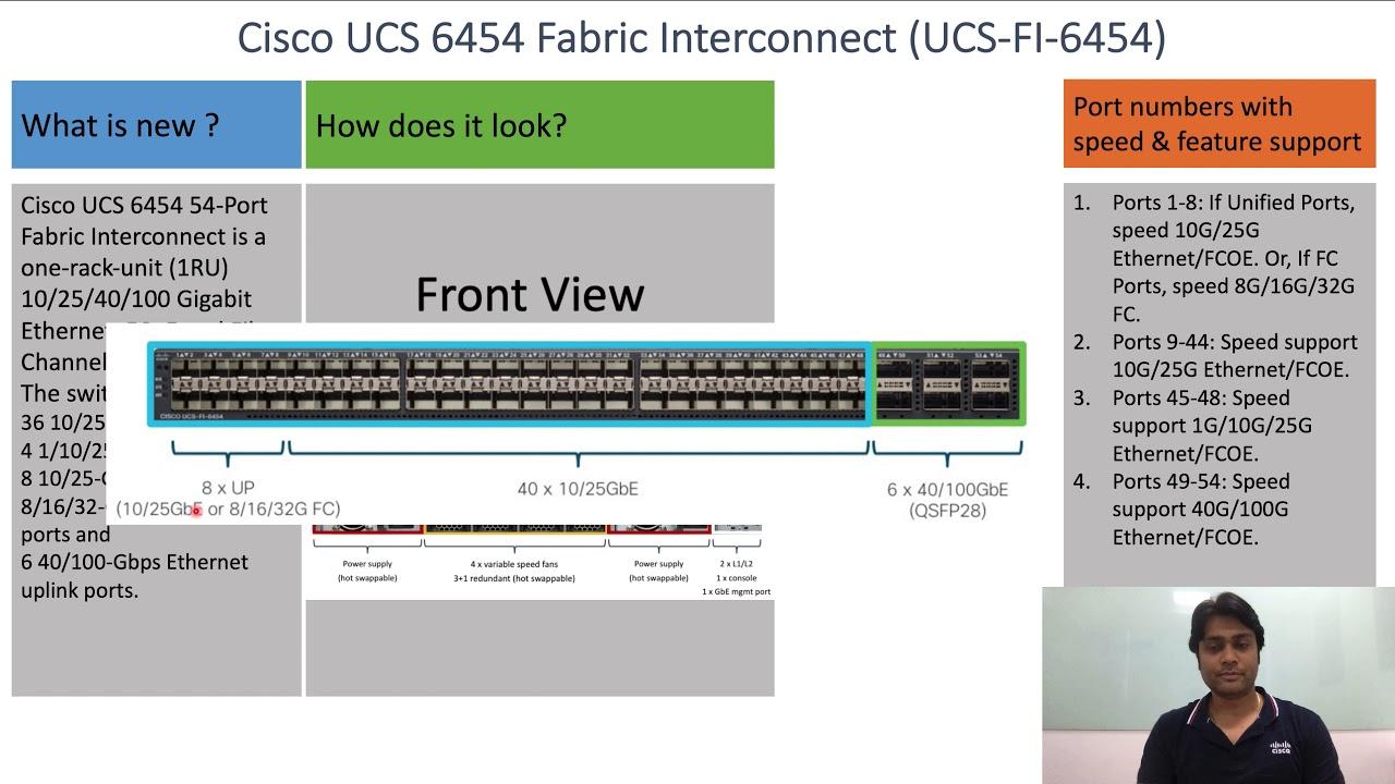 4GFI UCS 6454 Fabric Interconnect UCS FI 6454