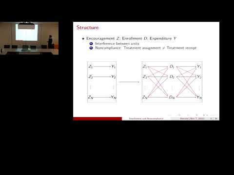 "Zhichao Jiang presents ""Causal Inference with Interference + Noncompliance in 2-Stage Experiments"" on YouTube"