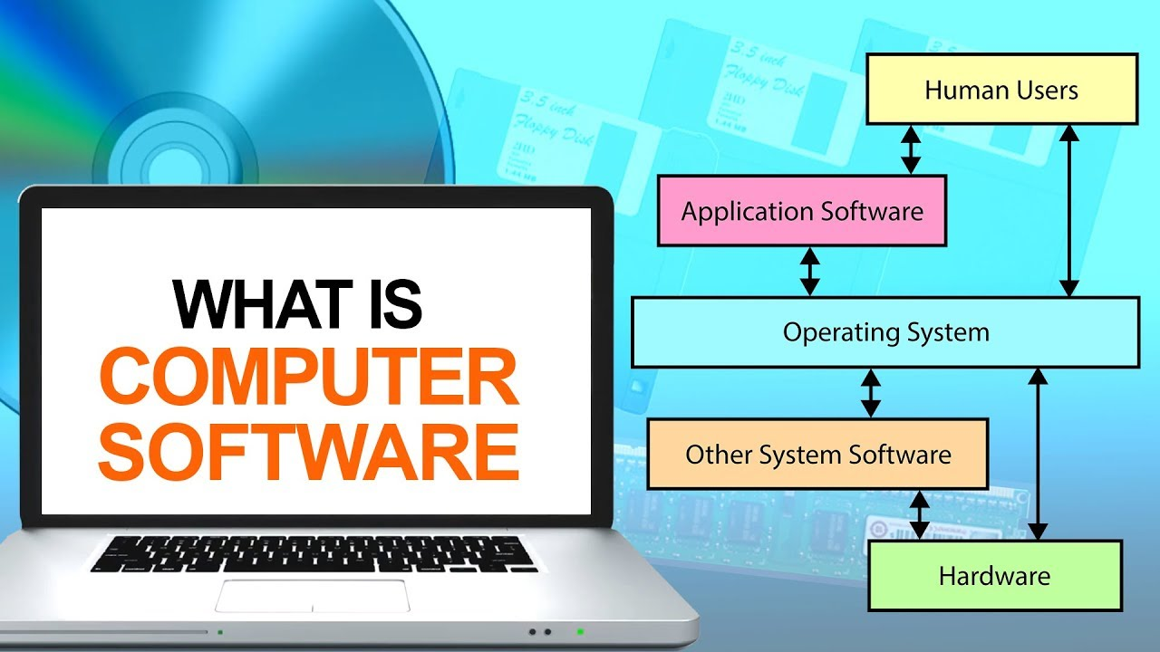 computer software definition - 1280×720