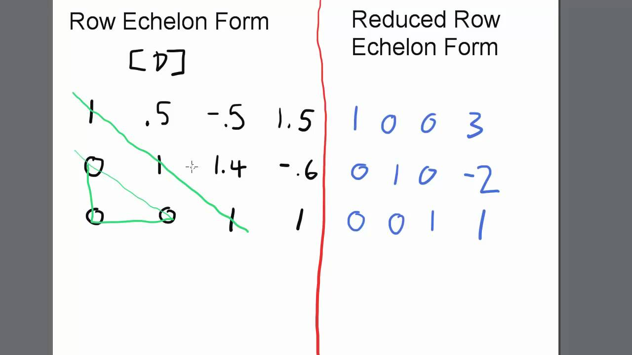 Row Echelon (REF) vs. Reduced Row Echelon Form (RREF) TI 84 ...