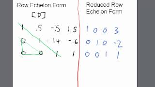 Row echelon ref vs reduced row echelon form rref ti 84 calculator ...