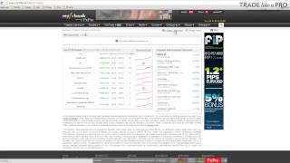 Как пользоваться Myfxbook   анализ отчетов из тестера форекс стратегий с помощью Myfxbook