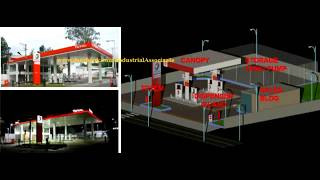 Auto Gas Filling Station
