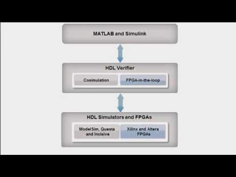 HDL Verifier Overview