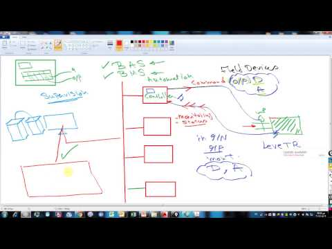 building Management System Lecture 1