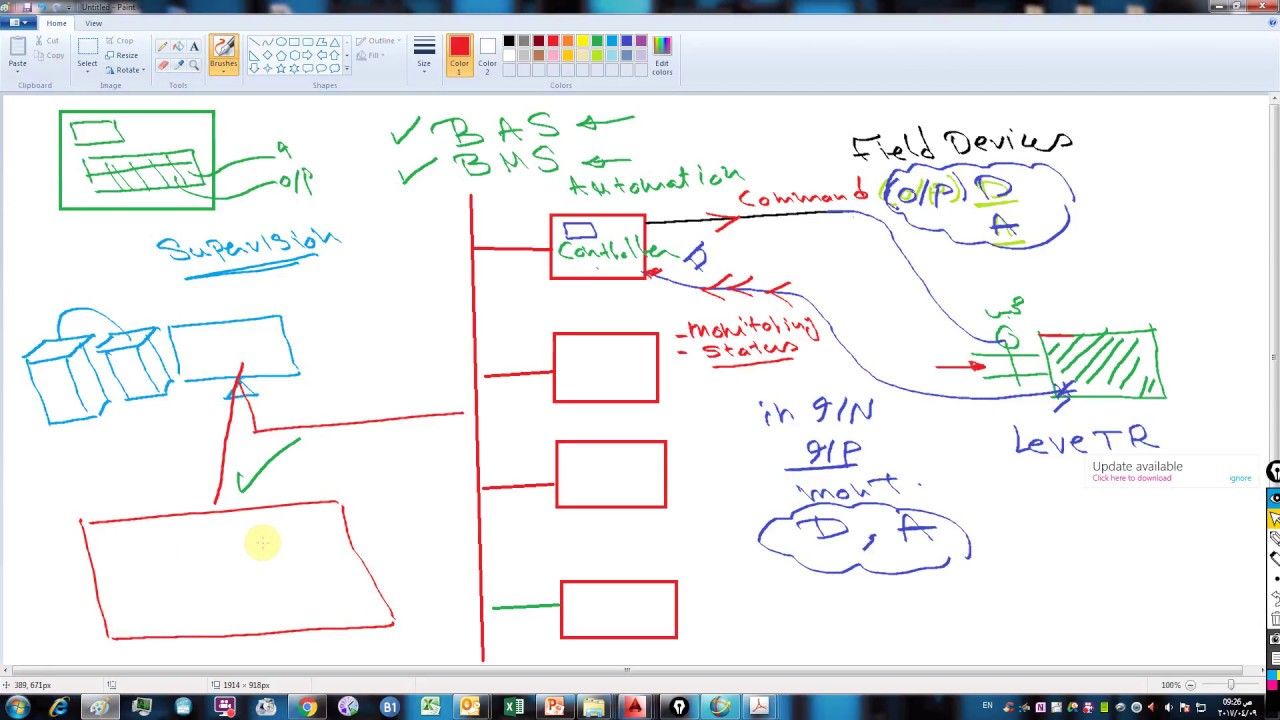 hight resolution of building management system lecture 1
