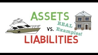 Assets vs  Liabilities With Examples! thumbnail