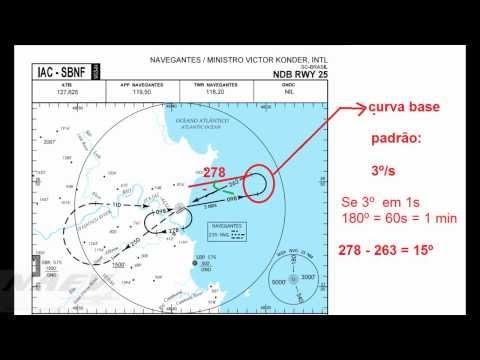 Tutorial Navegação Aérea - Pouso NDB - NAEV - Parte 1 RMK