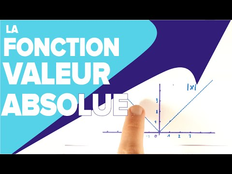 Fonction Valeur Absolue 1ere S Cours Et Exercices Mathrix Youtube