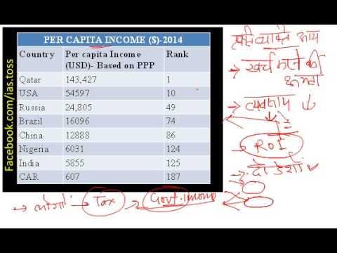 ECOA1= Economics in Hindi Per Capita Income