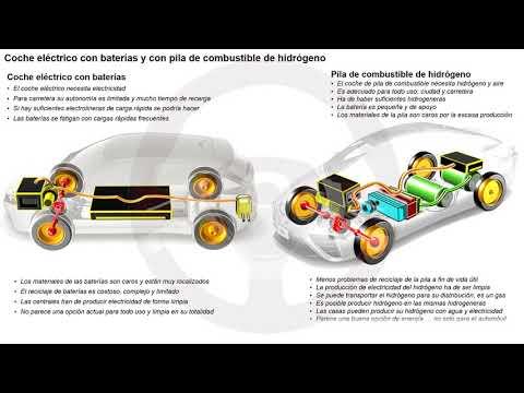 El coche del futuro no contamina y ya existe (7/7)