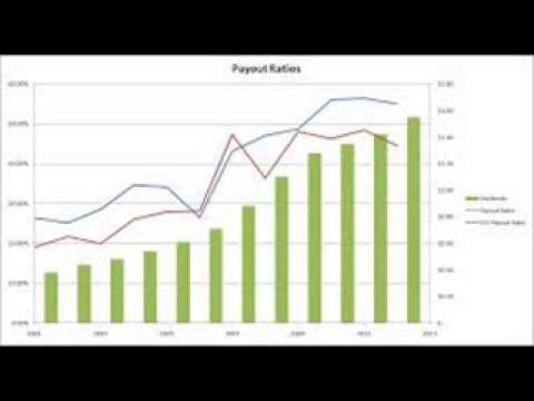 adp hourly paycheck calculator - YouTube