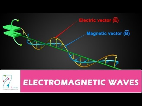 electromagnetic-waves-part-01