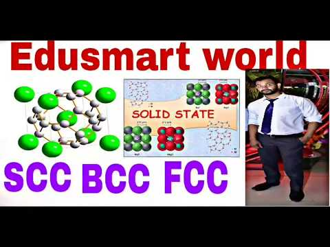 Explanation of solid states. SCC BCC and FCC solid structure.