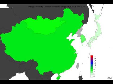 East Asia - Energy Intensity Level Of Primary Energy - Time Lapse