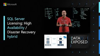 SQL Server Licensing: High Availability / Disaster Recovery hybrid | Data Exposed