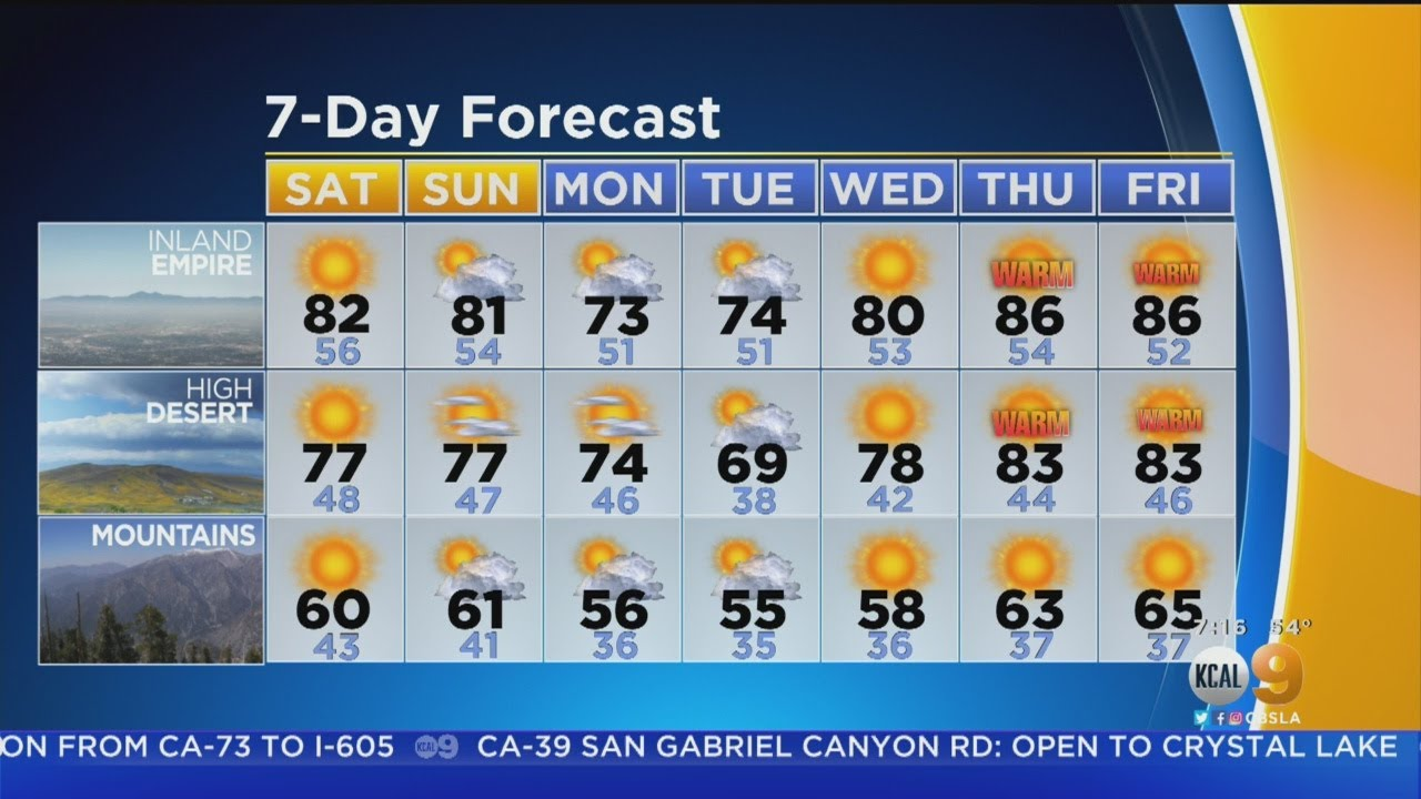 Alex Biston's Weather Forecast (April 13)