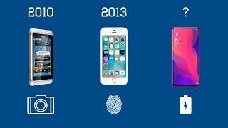 Какие технологии появились в смартфонах с 2010 по 2020?