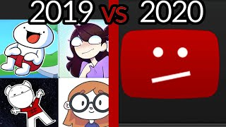 YouTube will RUIN Animation Channels in 2020 | YouTube & COPPA