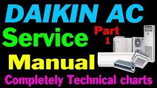 daikin split  ac service manual chart with troubleshoot error code very good video
