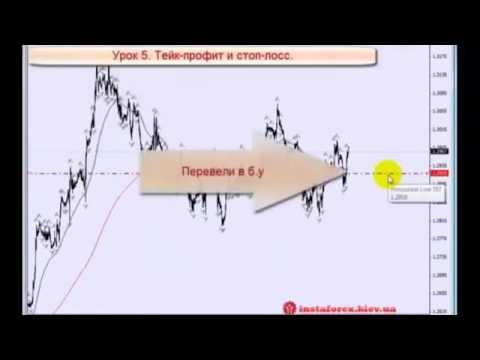 Как создать торговую стратегию форекс стратегия ма форекс