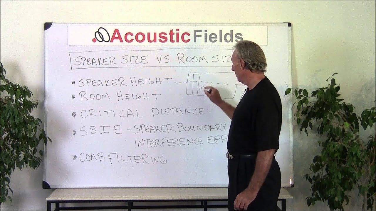 Speaker Size Vs Room Size Www Acousticfields Com Youtube