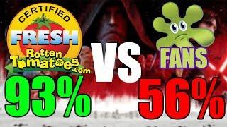 The Last Jedi | Why Fans and Critics are Split