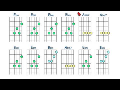 Guitar guitar chords eb : Vote No on : Root Position of Eb Minor Guitar Chord on the