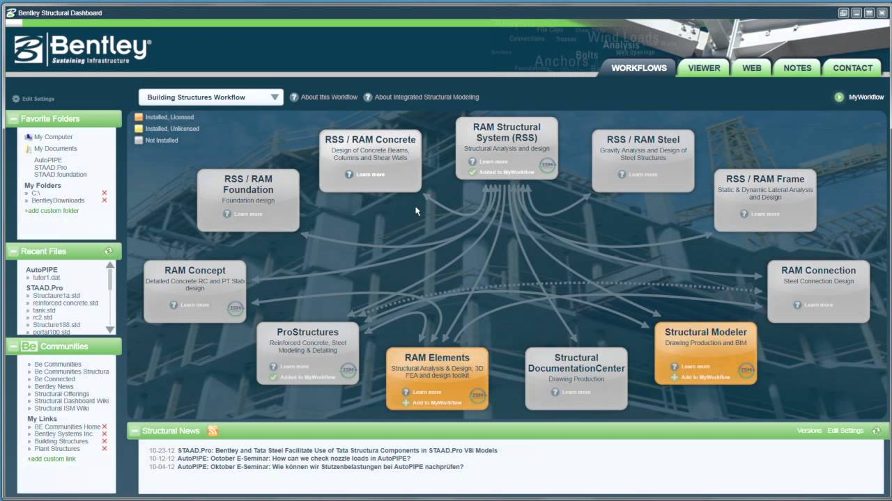 1  Bentley Structural Dashboard: Integrated Structural Modeling