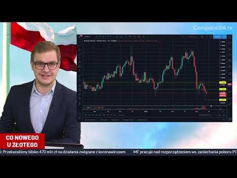 Kurs EUR Na Oporze. Będzie Wyżej? | Kurs Euro, Franka, Dolara I Funta | Co Nowego U Złotego? [12.03]