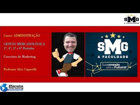 Conceitos de Marketing - Aula 02 - Gestão Mercadológica 2021/2