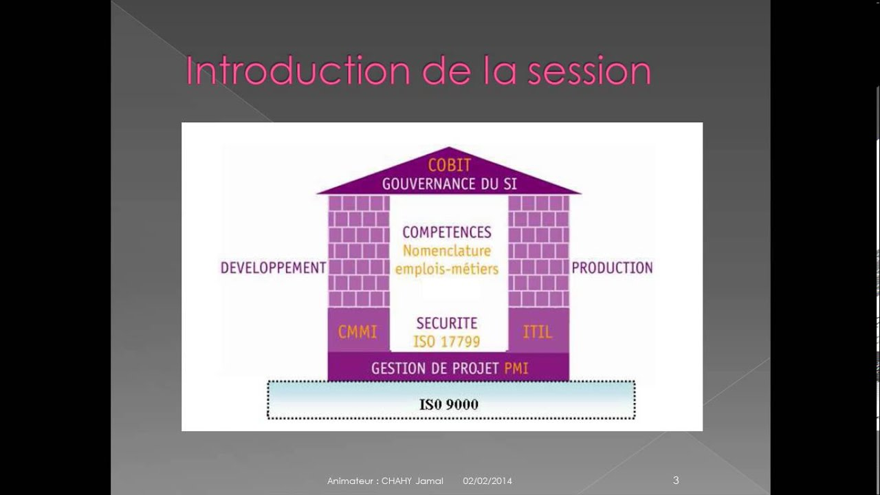 Cours Itil V3 Foundation Introduction Darija Arabic