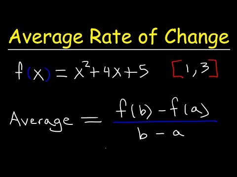 average-rate-of-change-of-a-function-over-an-interval