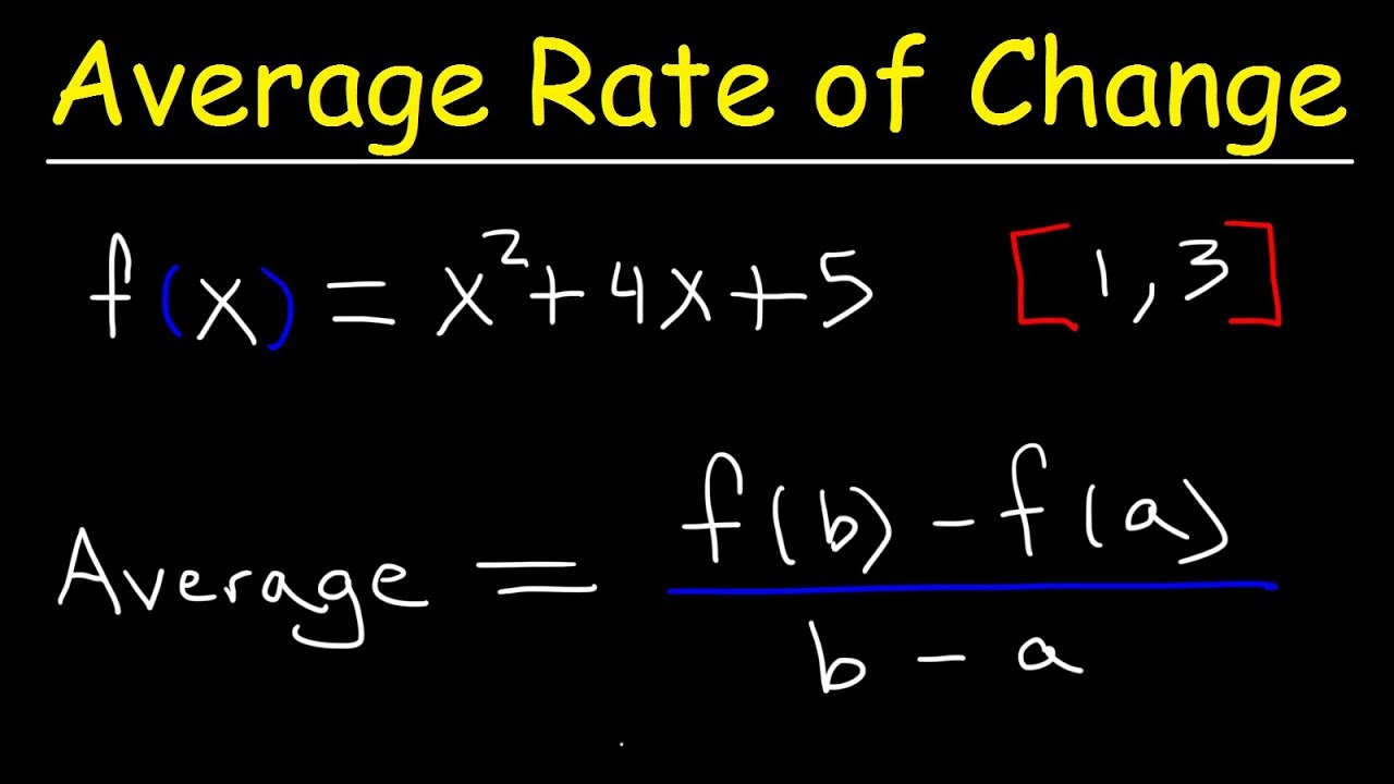 Average Rate of Change of a Function Over an Interval