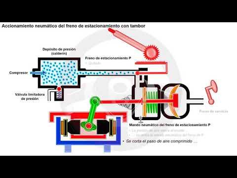 Frenos hidráulicos y frenos neumáticos (9/10)