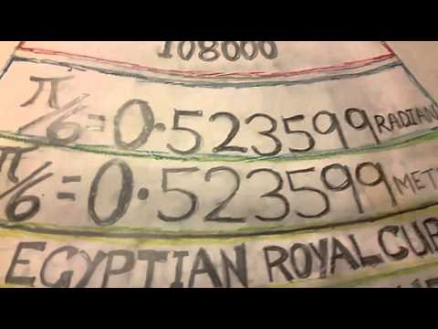 Geometry of Time via the Metre, Egyptian Royal Cubit & the Great Pyramid