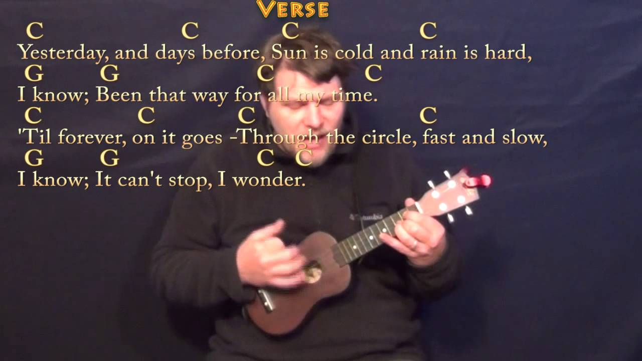 Silver Wings Merle Haggard Ukulele Cover Lesson in C with Chords ...