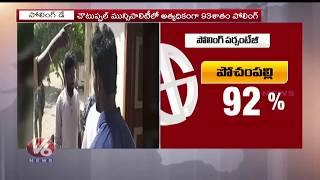 Telangana Municipal Elections : District Wise Polling Percentage  Telugu News