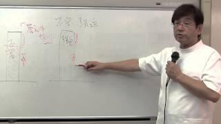 2013年9月4日に廣瀬クリニックのグループ療法で行われた 精神科医 心療...