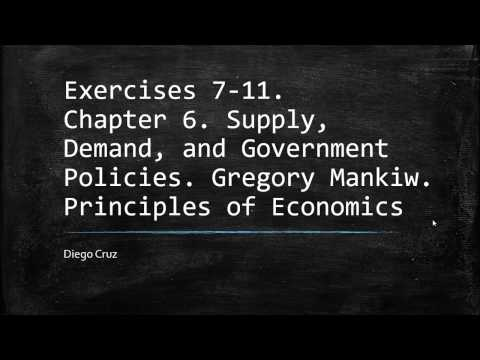 Chapter 6  Exercises 7-11. Supply, Demand, and Government Policies.