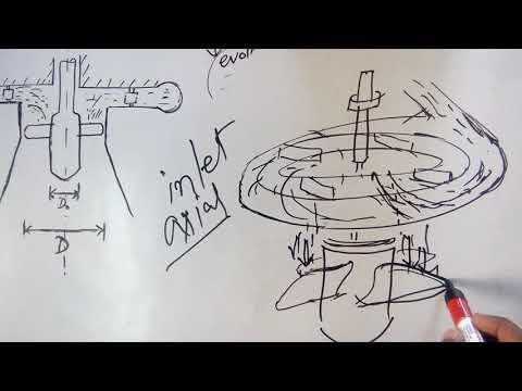 Kaplan turbine lecture.