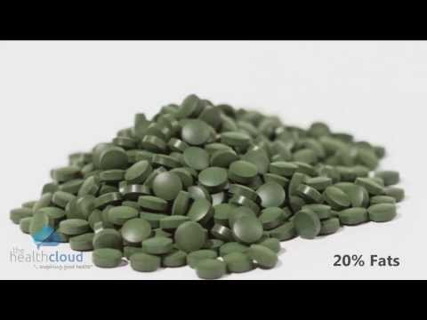 Spirulina & Chlorella In 60 Seconds