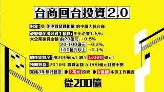 另開新視窗,【經濟部宣導影片】投資台灣三大方案