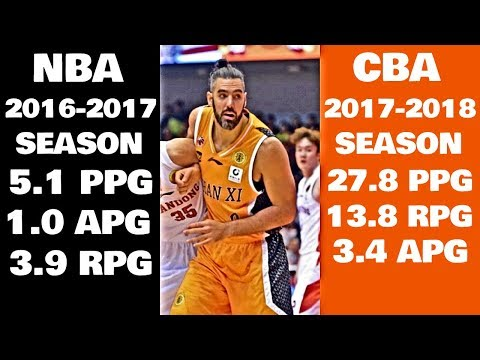 WHAT HAPPENED to LUIS SCOLA?!!